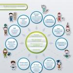 infografika_s
